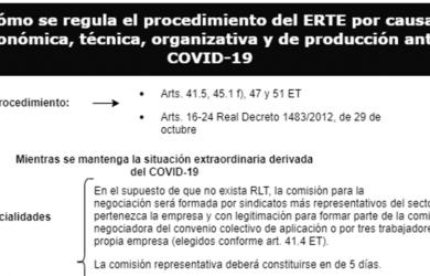 despacho de abogados ertes coronavirus
